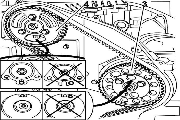 Установка ремьня ГРМ Peugeot 2.0 HDI , Fiat 2.0 HDI , Citroen 2.0 HD