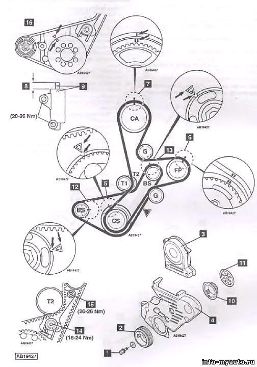 Замена ГРМ Mitsubishi L200/Triton 2,5 Di-D, Грм Митсубиси Л 200, Митсубиси Тритон, Автомобильный портал, Эксплуатация авто